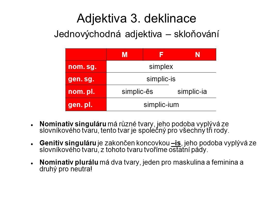 Adjektiva 3. deklinace Jednovýchodná adjektiva – skloňování