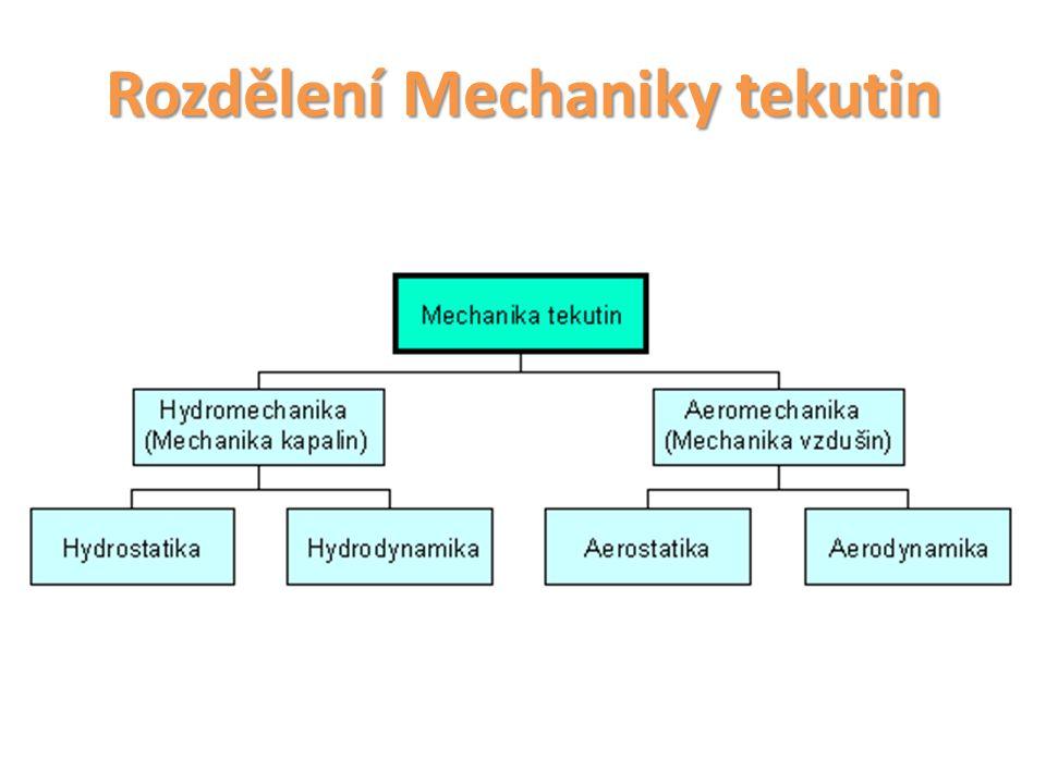 Rozdělení Mechaniky tekutin
