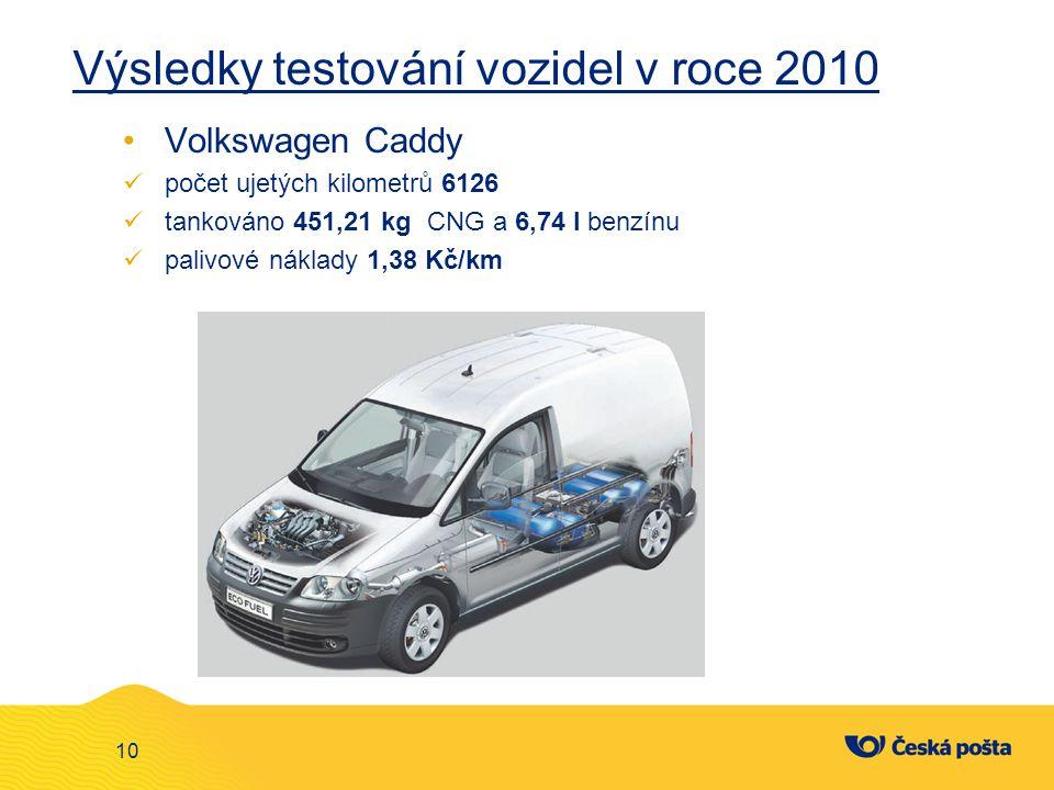 Výsledky testování vozidel v roce 2010