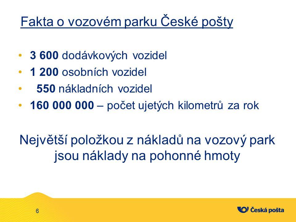 Fakta o vozovém parku České pošty