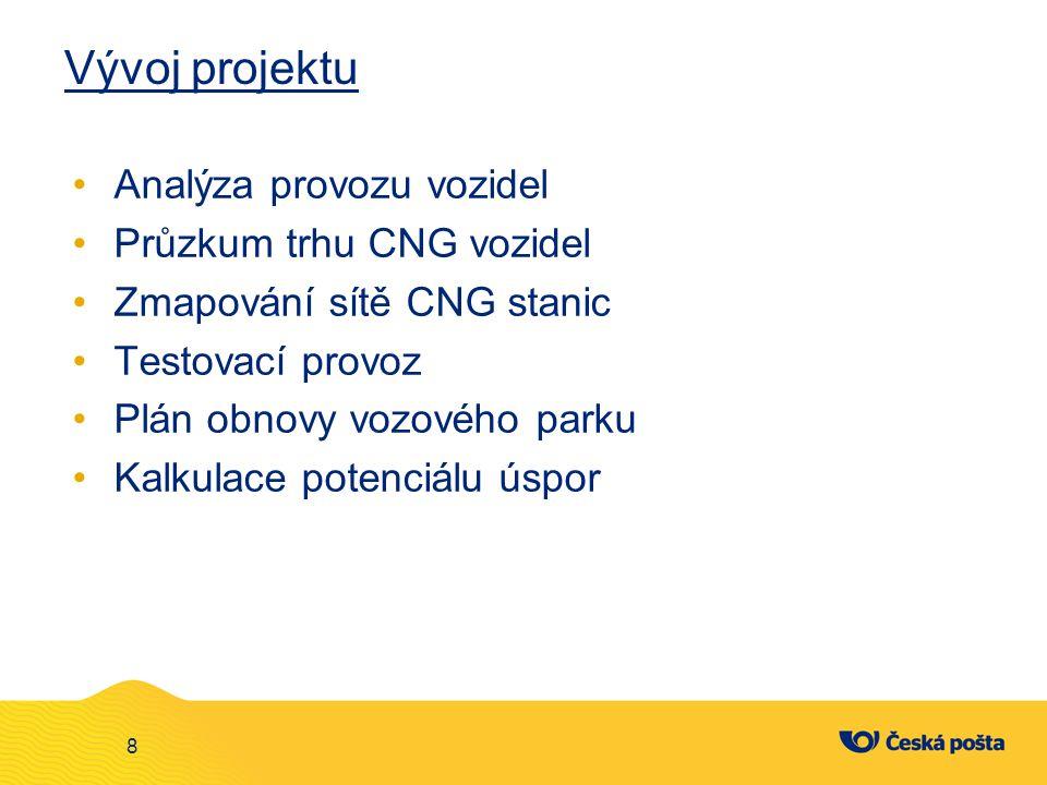 Vývoj projektu Analýza provozu vozidel Průzkum trhu CNG vozidel