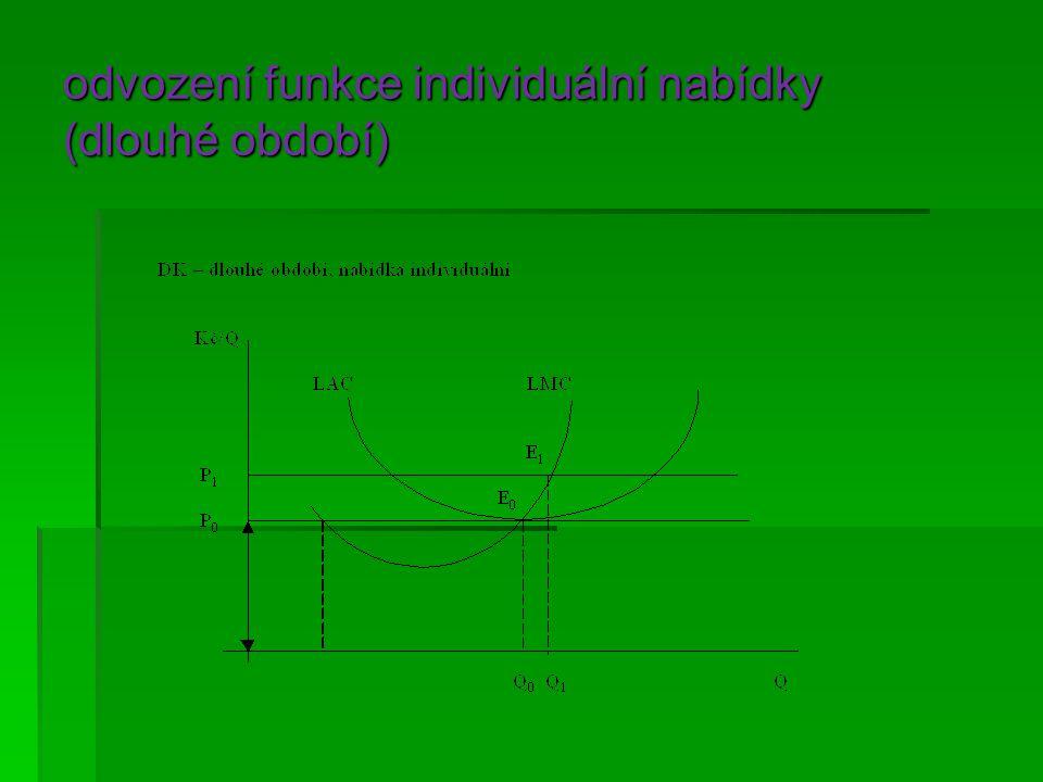 odvození funkce individuální nabídky (dlouhé období)