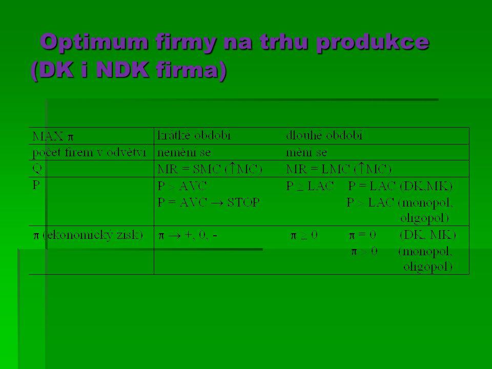 Optimum firmy na trhu produkce (DK i NDK firma)