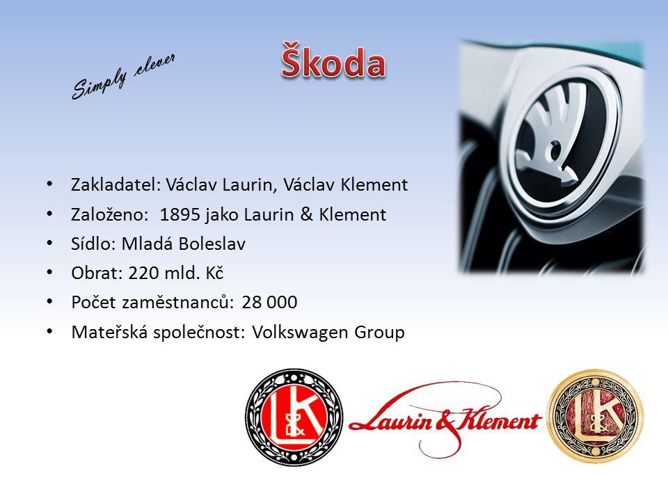 Škoda Simply clever Zakladatel: Václav Laurin, Václav Klement