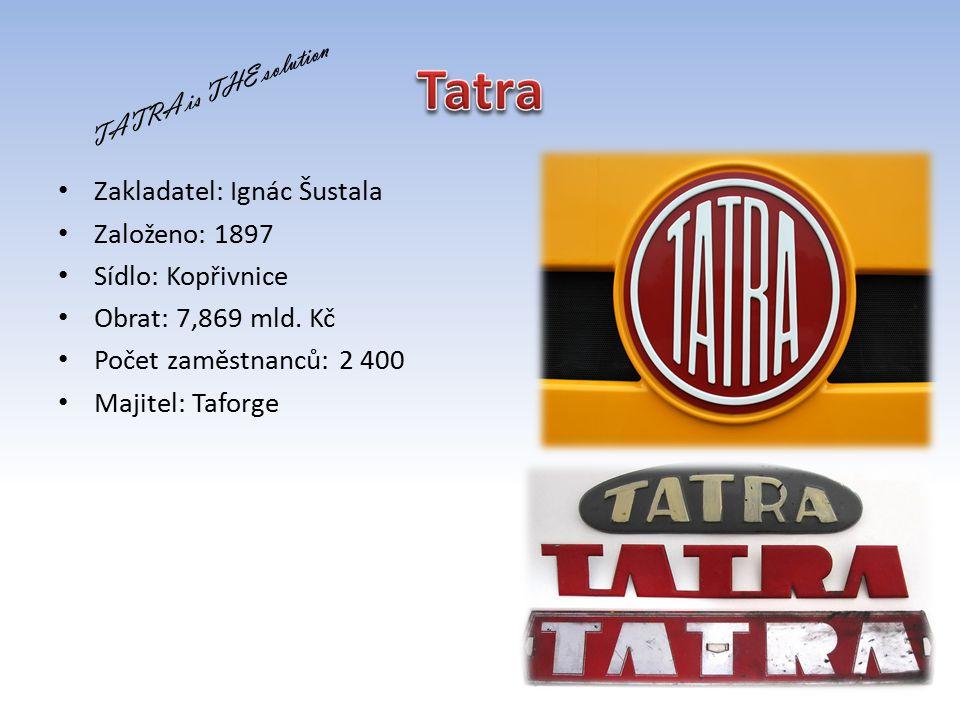 Tatra Zakladatel: Ignác Šustala Založeno: 1897 Sídlo: Kopřivnice