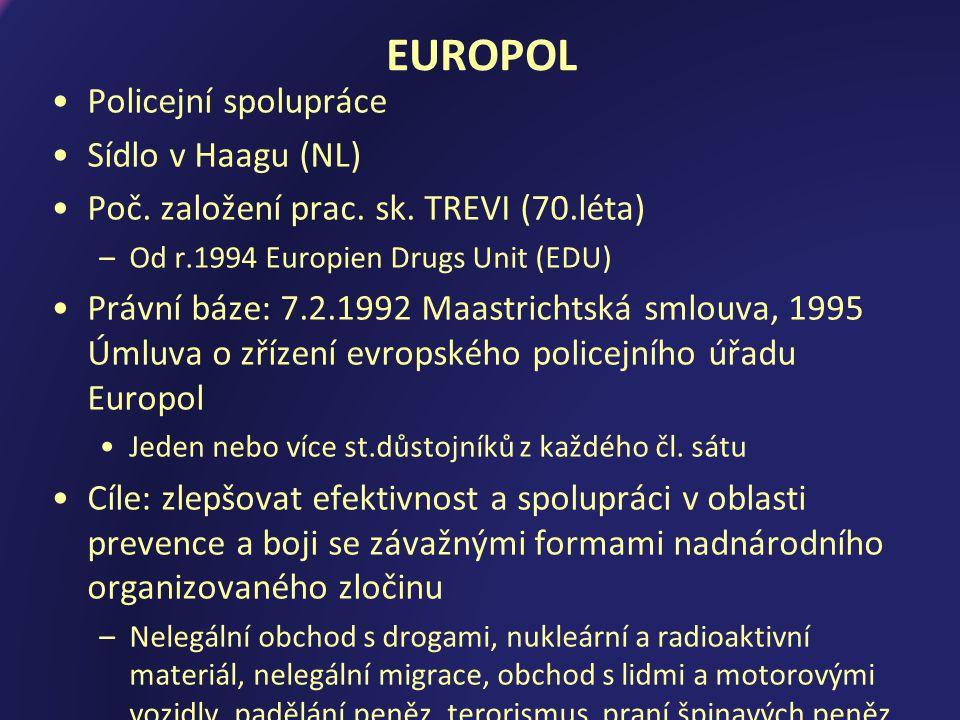EUROPOL Policejní spolupráce Sídlo v Haagu (NL)