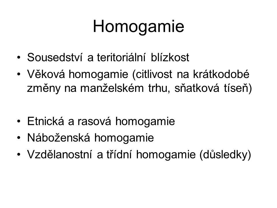 Homogamie Sousedství a teritoriální blízkost