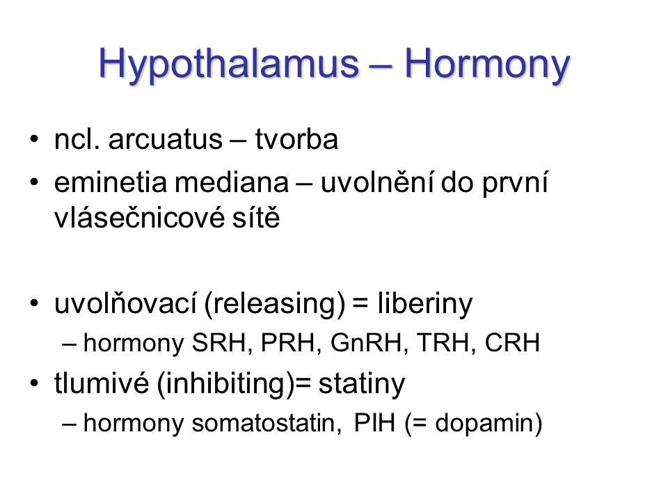 Hypothalamus – Hormony