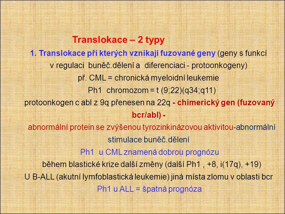 př. CML = chronická myeloidní leukemie