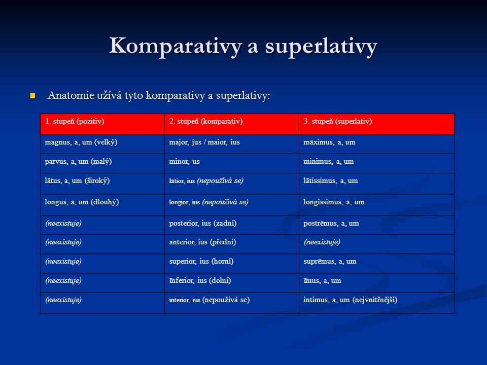 Komparativy a superlativy