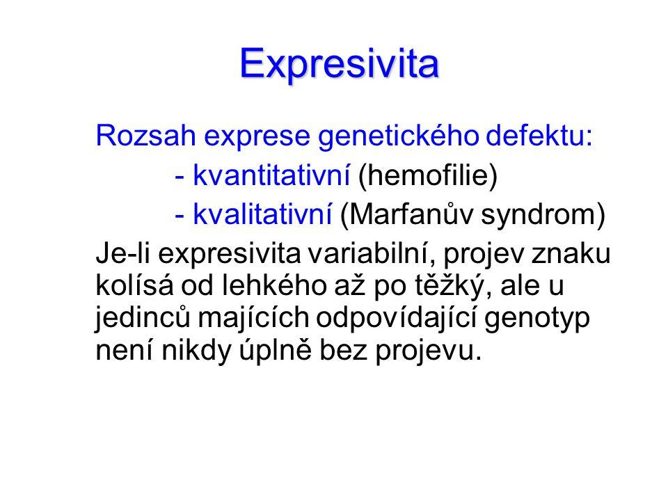 Expresivita - kvantitativní (hemofilie)