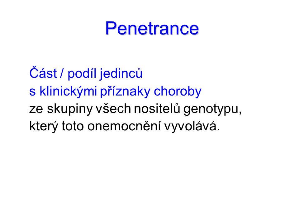 Penetrance Část / podíl jedinců s klinickými příznaky choroby