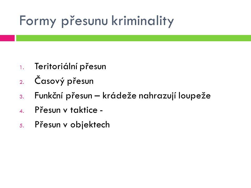 Formy přesunu kriminality