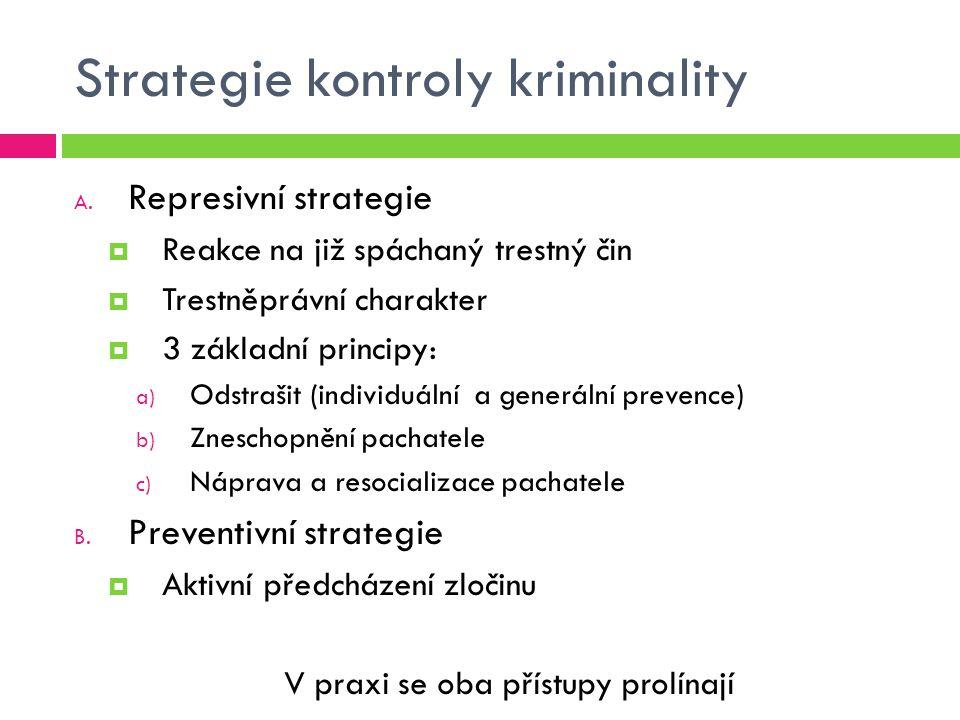 Strategie kontroly kriminality