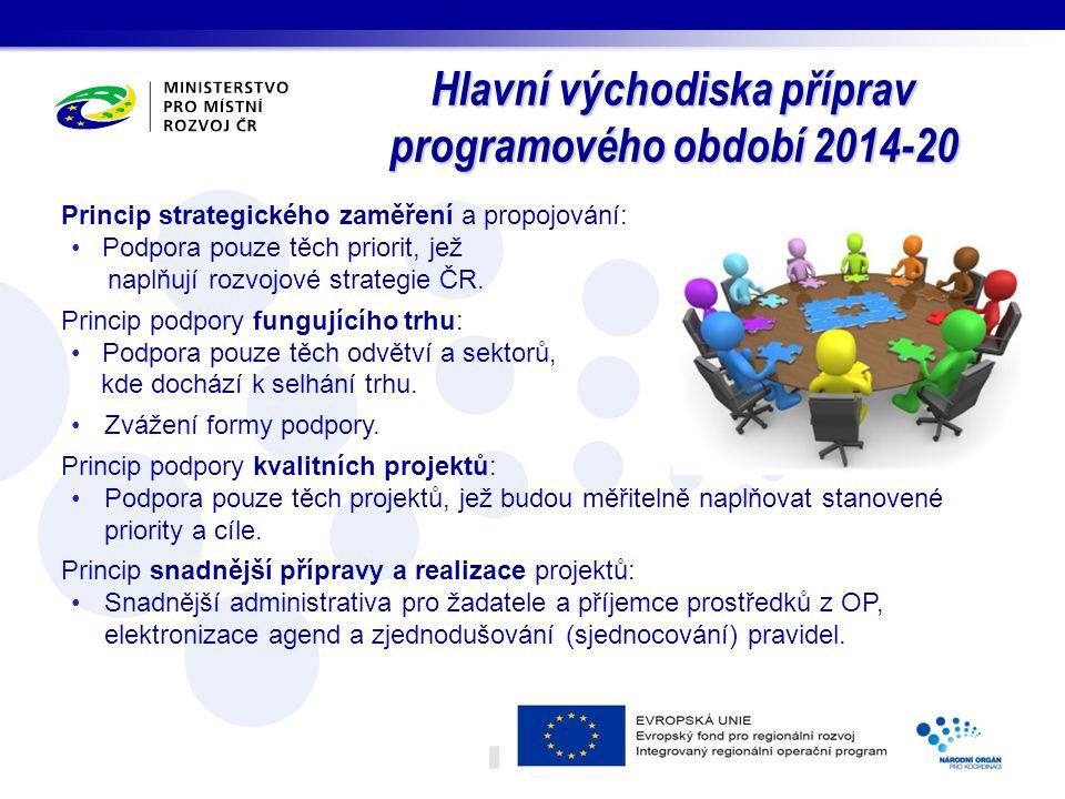 Hlavní východiska příprav programového období 2014-20
