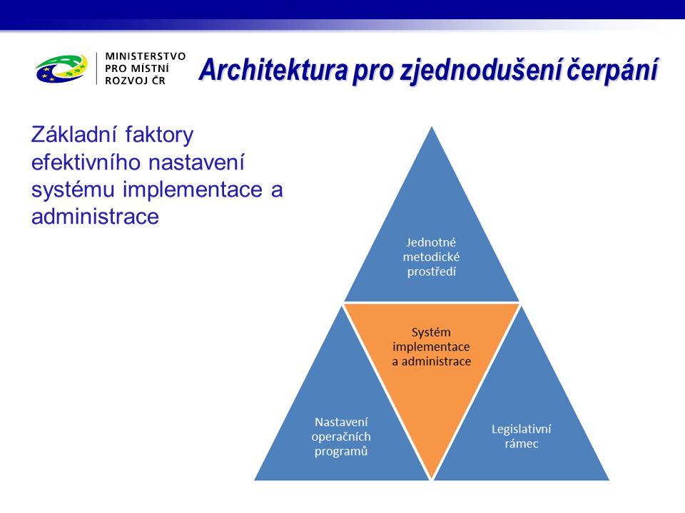Architektura pro zjednodušení čerpání