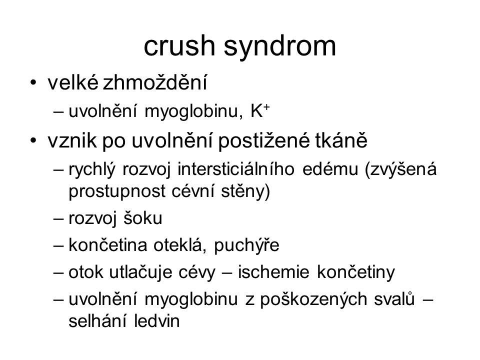 crush syndrom velké zhmoždění vznik po uvolnění postižené tkáně