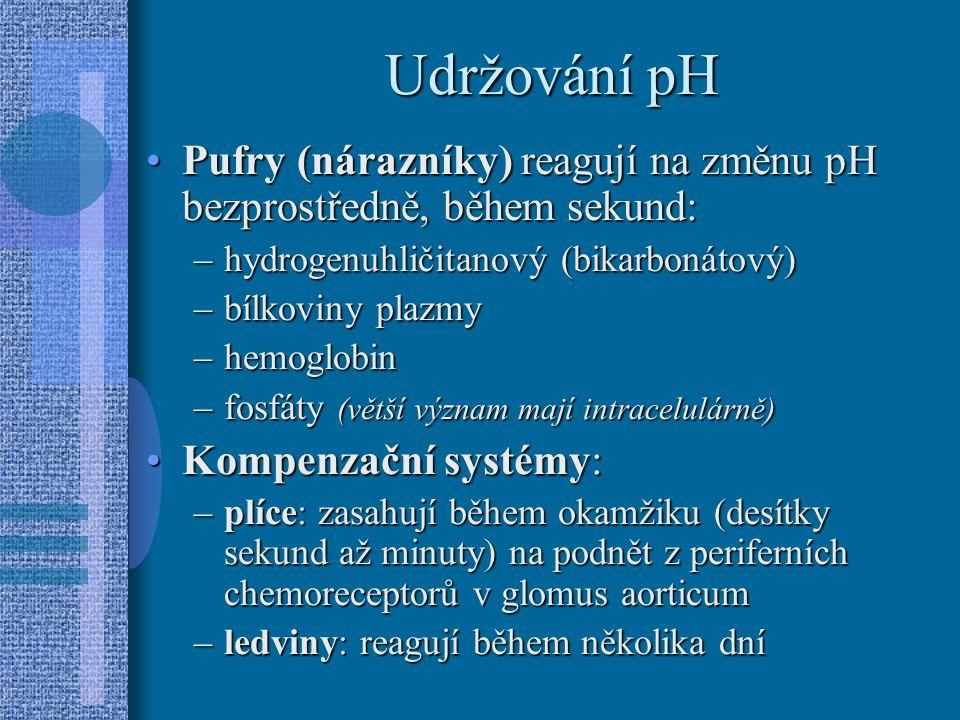 Udržování pH Pufry (nárazníky) reagují na změnu pH bezprostředně, během sekund: hydrogenuhličitanový (bikarbonátový)