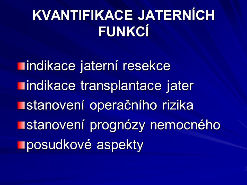 KVANTIFIKACE JATERNÍCH FUNKCÍ