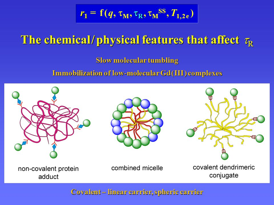 The chemical / physical features that affect R