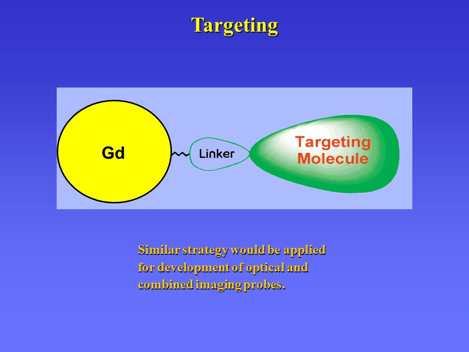 Targeting Gd.