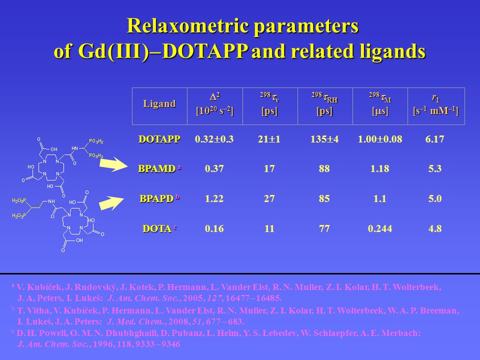 Relaxometric parameters of Gd ( III ) – DOTAPP and related ligands