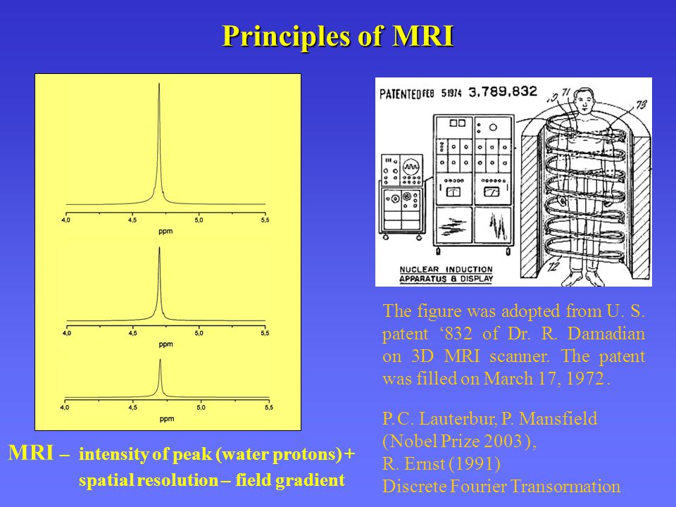 Principles of MRI The figure was adopted from U. S. patent '832 of Dr. R. Damadian on 3D MRI scanner. The patent was filled on March 17, 1972 .