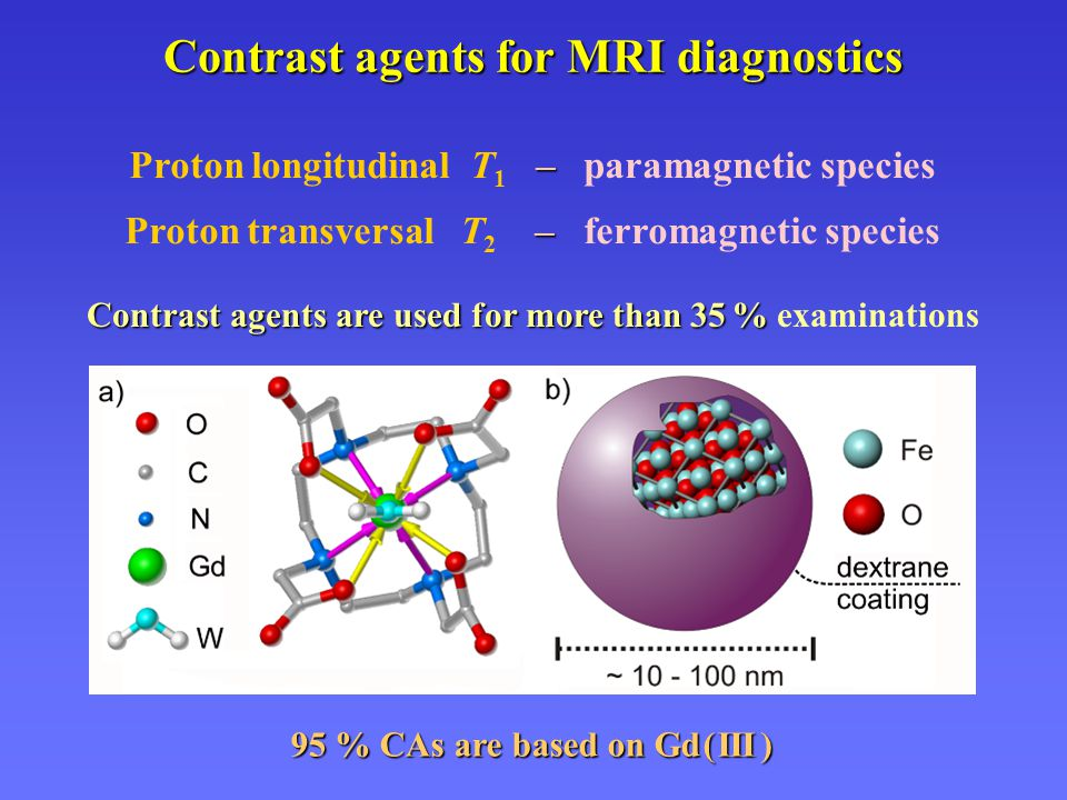 Contrast agents for MRI diagnostics