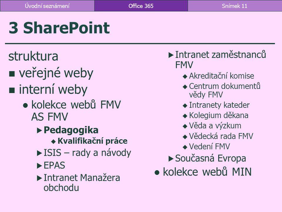 3 SharePoint struktura veřejné weby interní weby