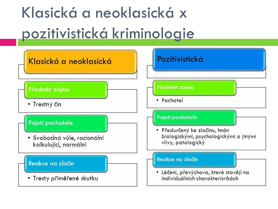 Klasická a neoklasická x pozitivistická kriminologie