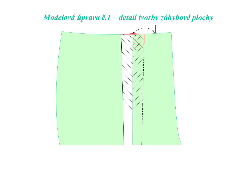 Modelová úprava č.1 – detail tvorby záhybové plochy