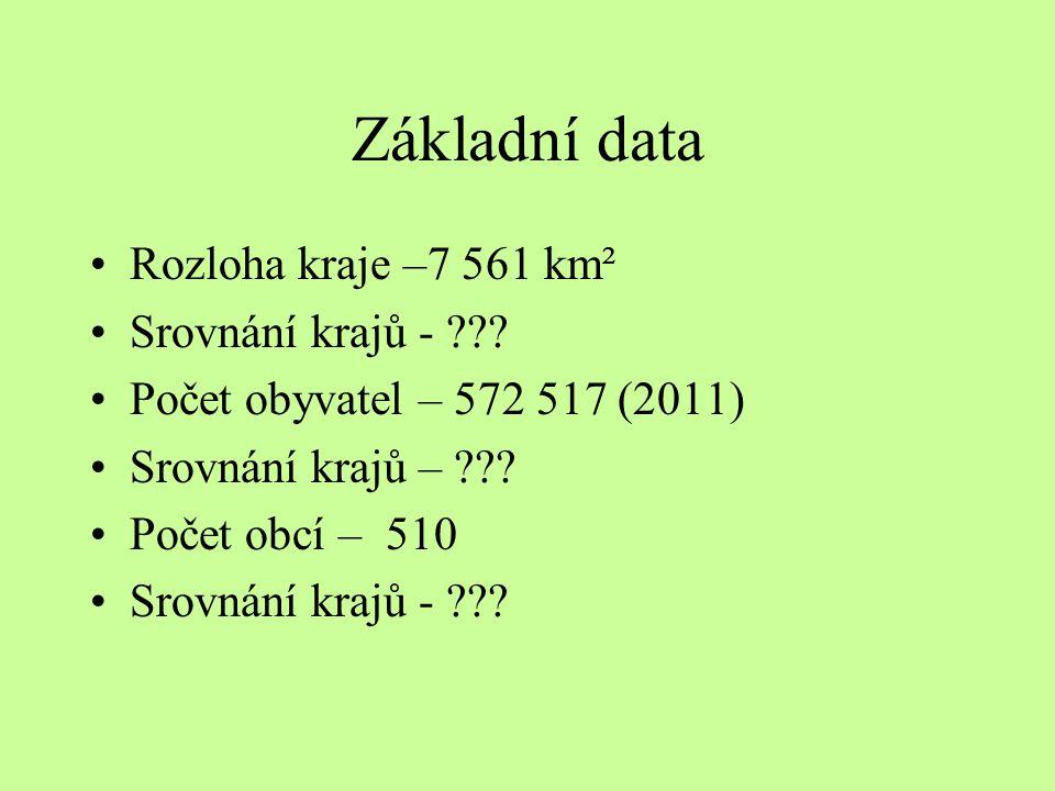 Základní data Rozloha kraje –7 561 km² Srovnání krajů -