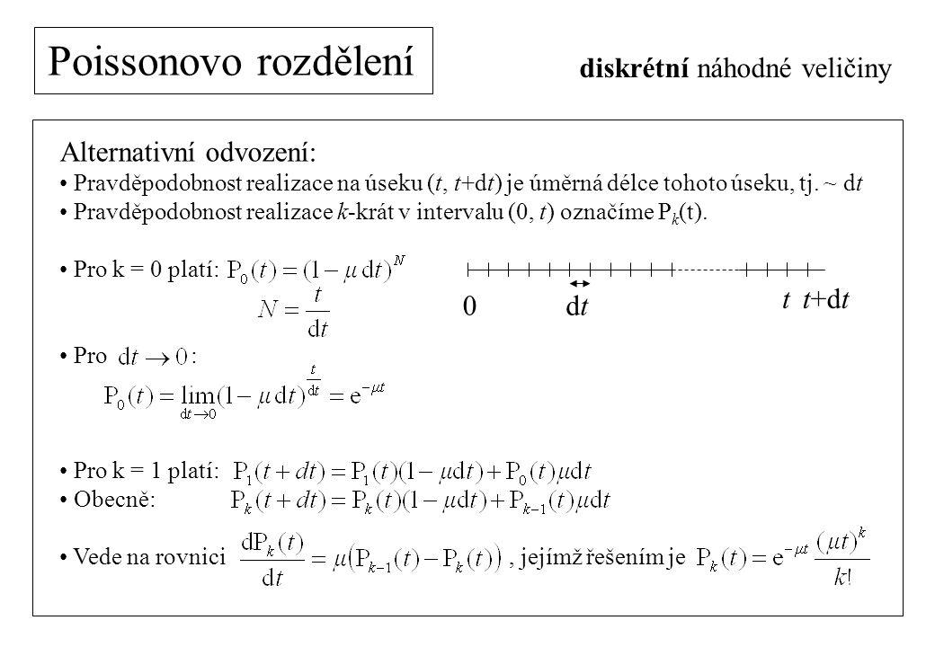 Poissonovo rozdělení diskrétní náhodné veličiny Alternativní odvození: