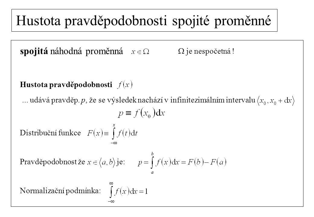 Hustota pravděpodobnosti spojité proměnné