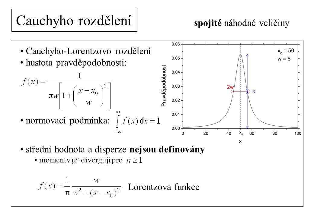 Cauchyho rozdělení spojité náhodné veličiny