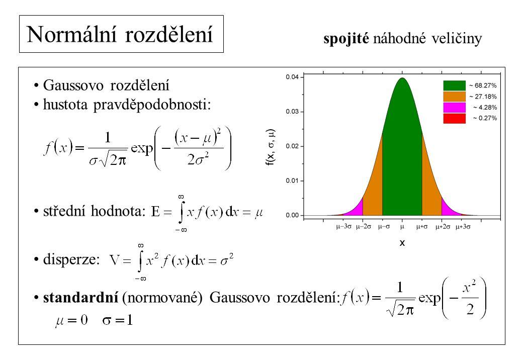 Normální rozdělení spojité náhodné veličiny Gaussovo rozdělení