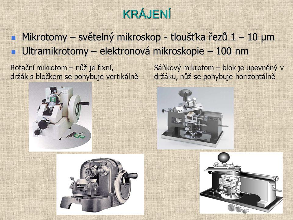KRÁJENÍ Mikrotomy – světelný mikroskop - tloušťka řezů 1 – 10 μm