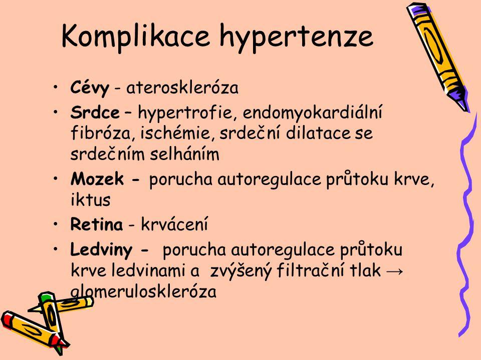 Komplikace hypertenze