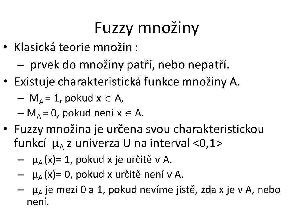 Fuzzy množiny Klasická teorie množin :
