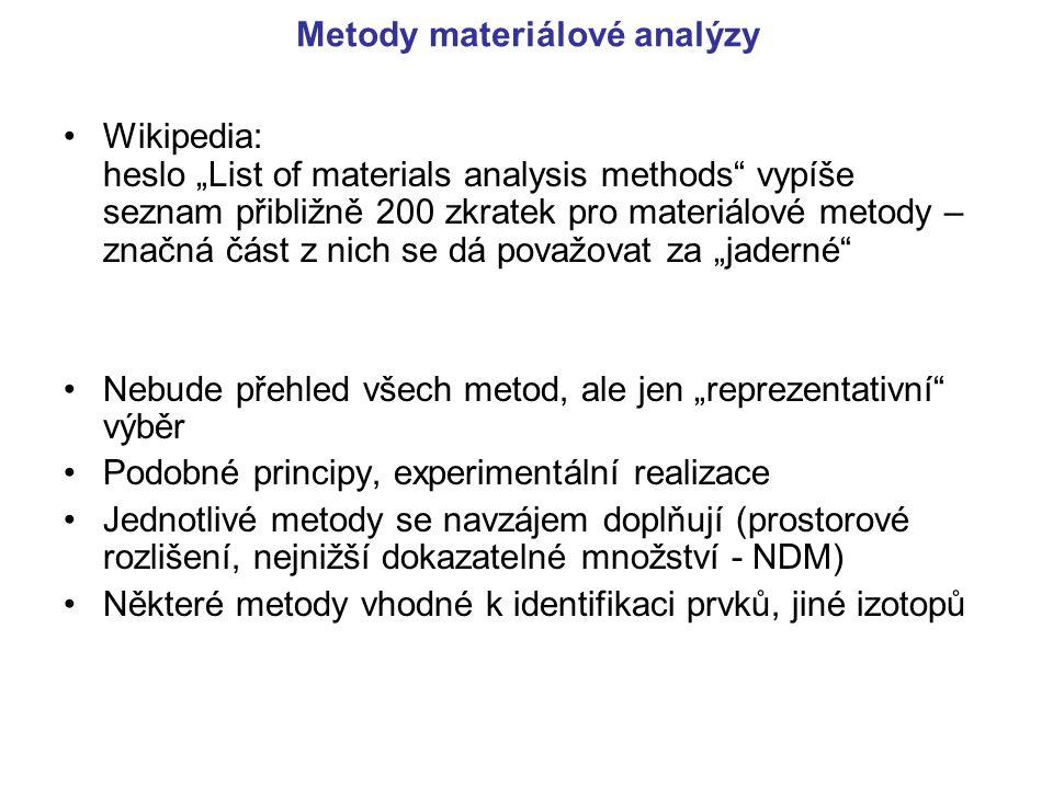 Metody materiálové analýzy