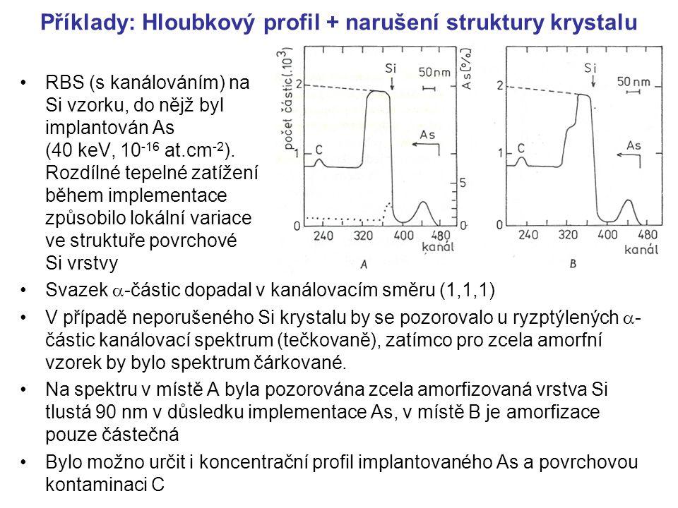 Příklady: Hloubkový profil + narušení struktury krystalu