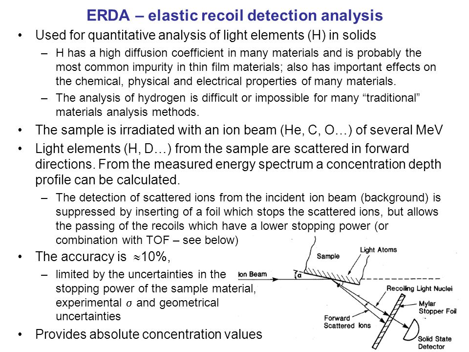 ERDA – elastic recoil detection analysis