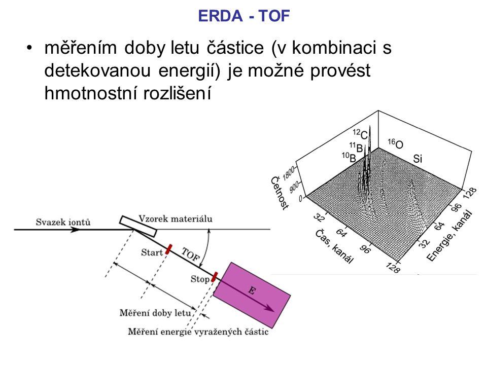 ERDA - TOF měřením doby letu částice (v kombinaci s detekovanou energií) je možné provést hmotnostní rozlišení.