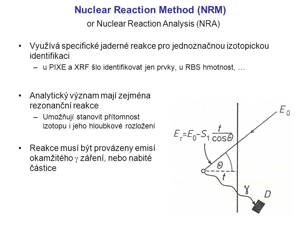 Nuclear Reaction Method (NRM)