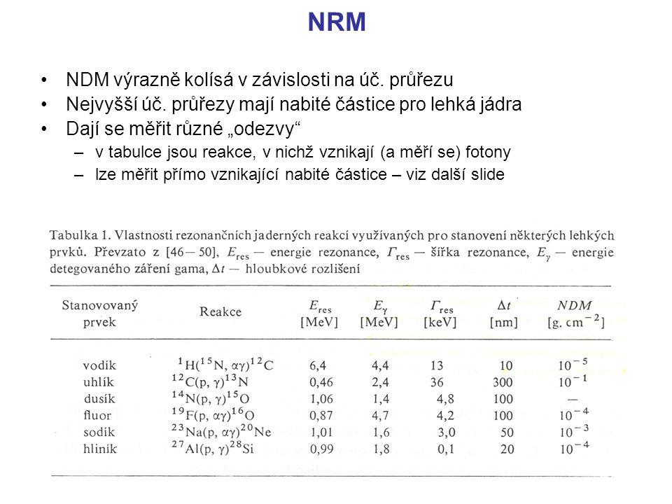 NRM NDM výrazně kolísá v závislosti na úč. průřezu