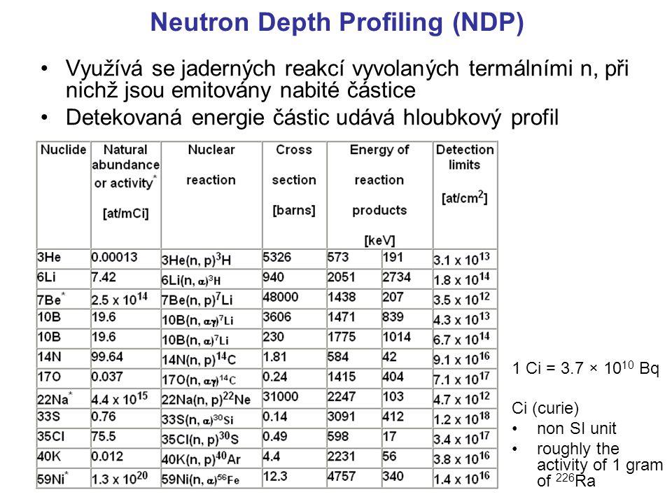 Neutron Depth Profiling (NDP)