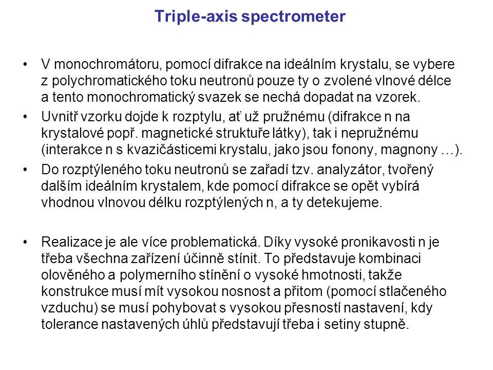 Triple-axis spectrometer