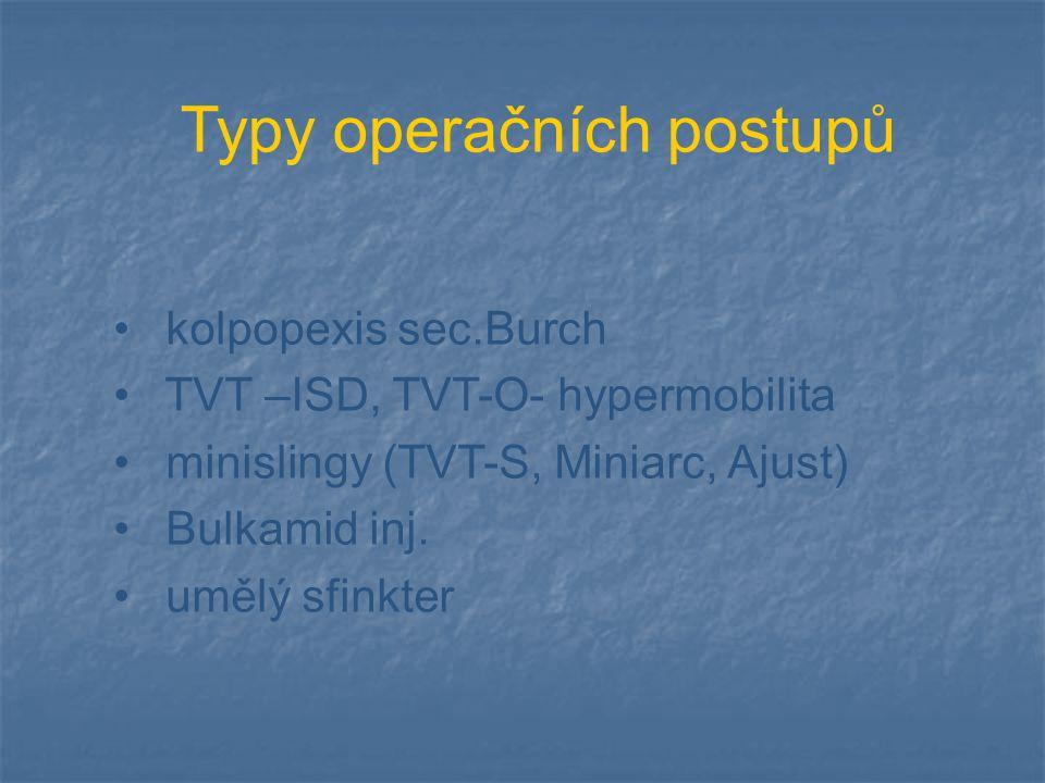Typy operačních postupů