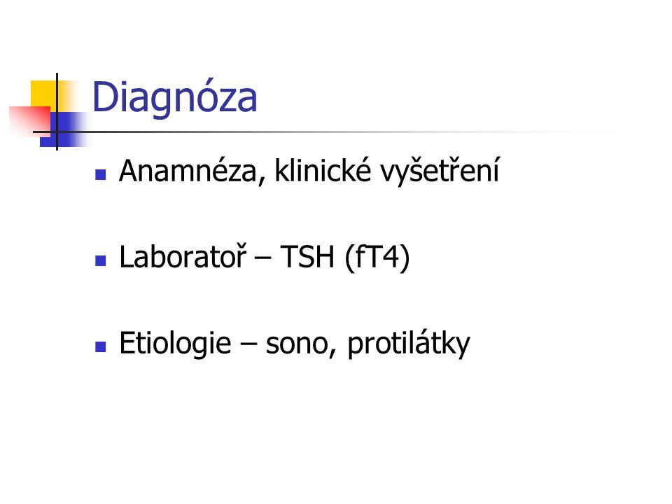 Diagnóza Anamnéza, klinické vyšetření Laboratoř – TSH (fT4)