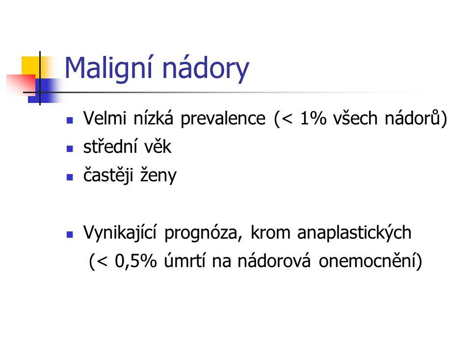 Maligní nádory Velmi nízká prevalence (< 1% všech nádorů)